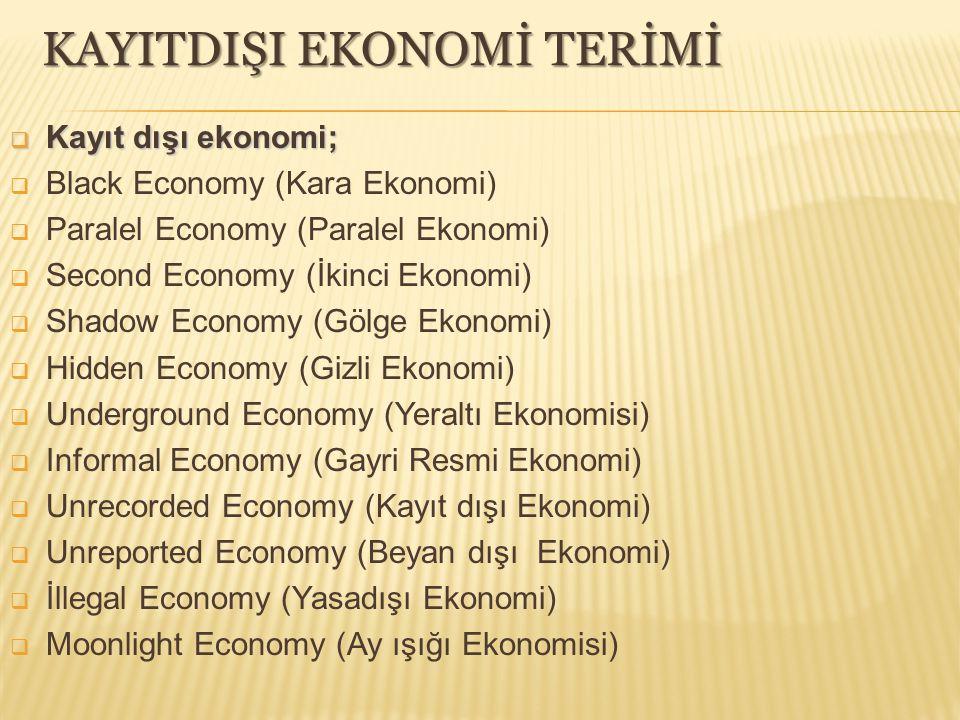 KAYITDIŞI EKONOMİ TERİMİ  Kayıt dışı ekonomi;  Black Economy (Kara Ekonomi)  Paralel Economy (Paralel Ekonomi)  Second Economy (İkinci Ekonomi)  Shadow Economy (Gölge Ekonomi)  Hidden Economy (Gizli Ekonomi)  Underground Economy (Yeraltı Ekonomisi)  Informal Economy (Gayri Resmi Ekonomi)  Unrecorded Economy (Kayıt dışı Ekonomi)  Unreported Economy (Beyan dışı Ekonomi)  İllegal Economy (Yasadışı Ekonomi)  Moonlight Economy (Ay ışığı Ekonomisi)