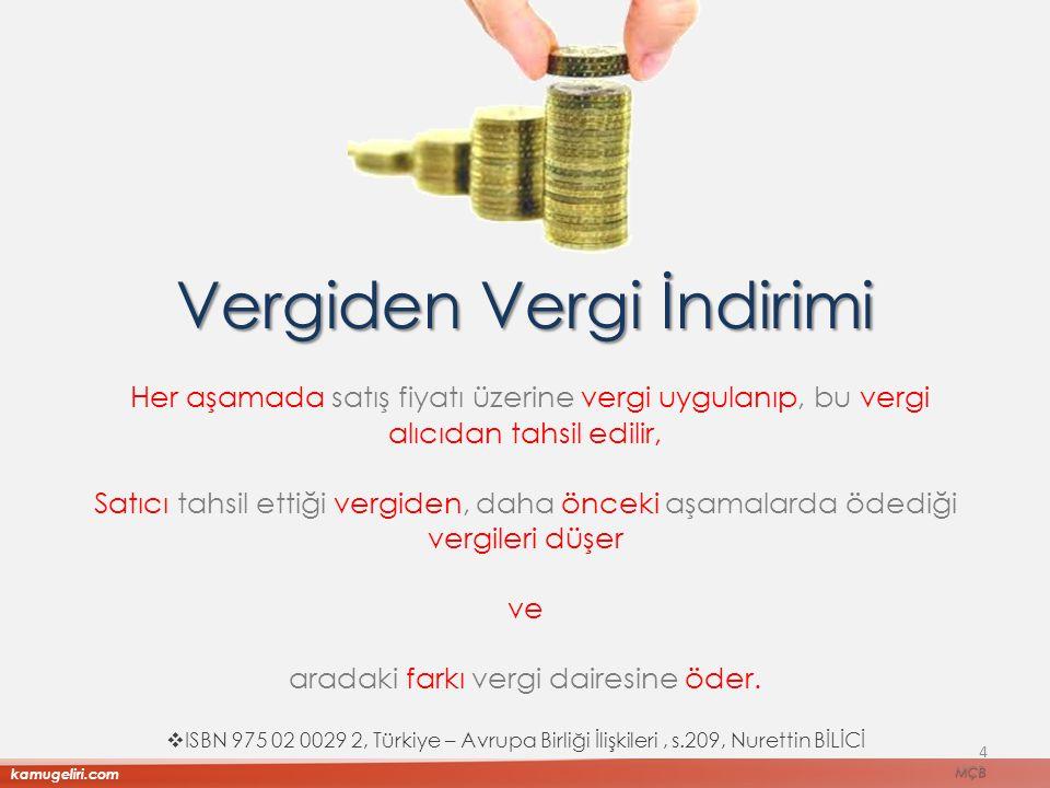 Her aşamada satış fiyatı üzerine vergi uygulanıp, bu vergi alıcıdan tahsil edilir, Satıcı tahsil ettiği vergiden, daha önceki aşamalarda ödediği vergi