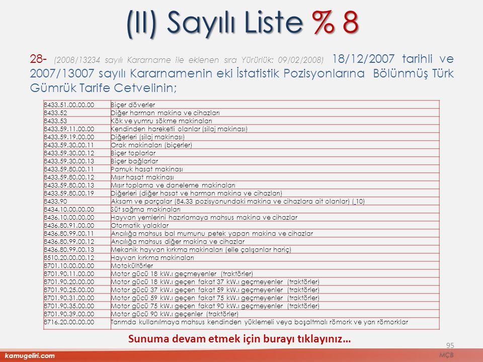 (II) Sayılı Liste % 8 28- (2008/13234 sayılı Kararname ile eklenen sıra Yürürlük: 09/02/2008) 18/12/2007 tarihli ve 2007/13007 sayılı Kararnamenin eki