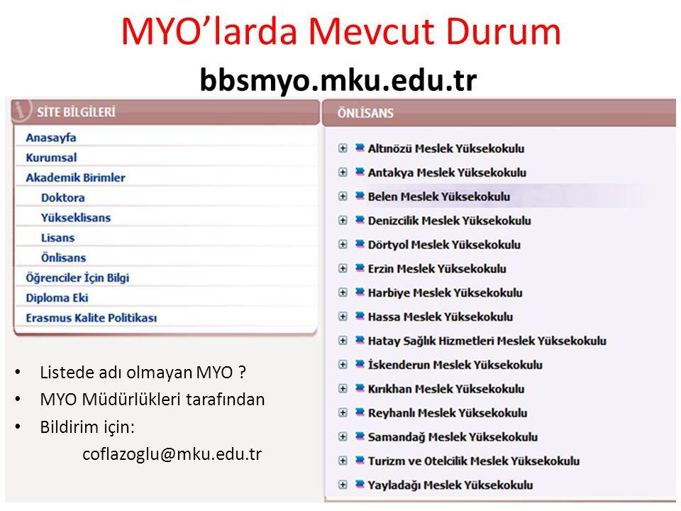 bbsmyo.mku.edu.tr MYO'larda Mevcut Durum • Listede adı olmayan MYO ? • MYO Müdürlükleri tarafından • Bildirim için: coflazoglu@mku.edu.tr