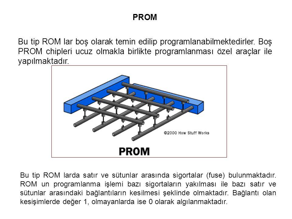 PROM Bu tip ROM lar boş olarak temin edilip programlanabilmektedirler.