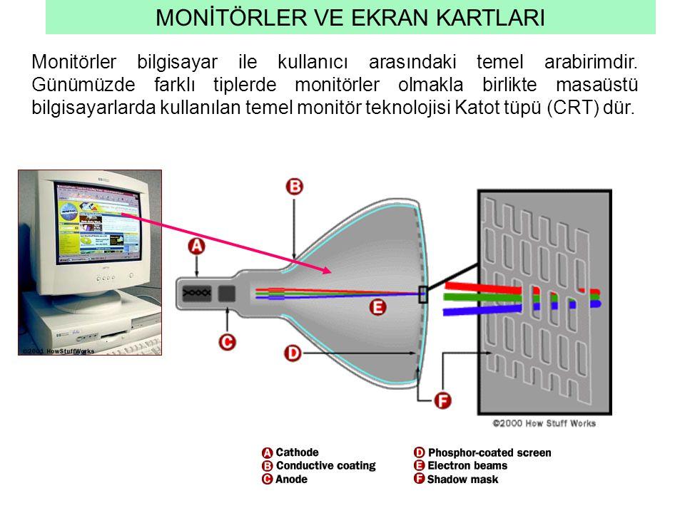 MONİTÖRLER VE EKRAN KARTLARI Monitörler bilgisayar ile kullanıcı arasındaki temel arabirimdir.