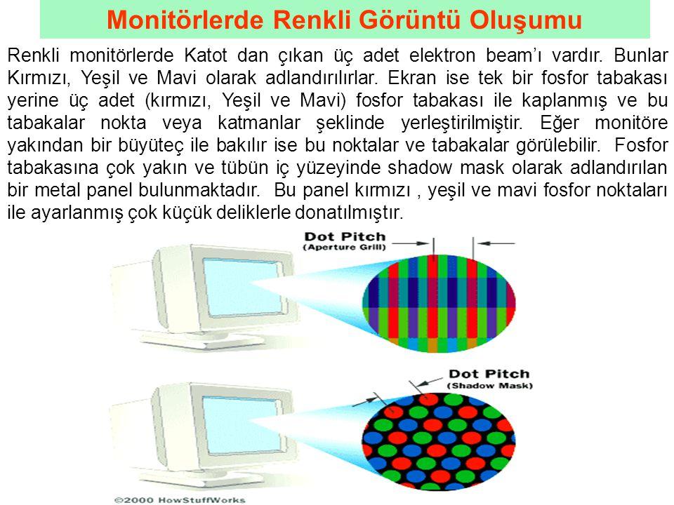 Renkli monitörlerde Katot dan çıkan üç adet elektron beam'ı vardır.