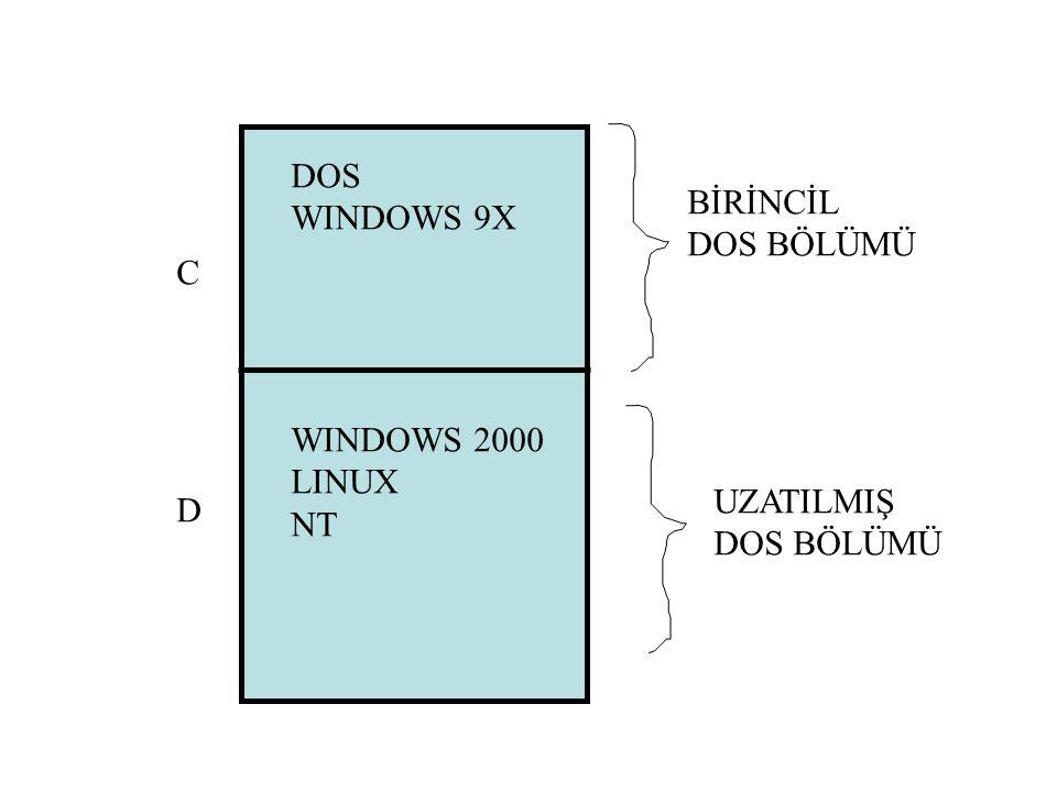 C D BİRİNCİL DOS BÖLÜMÜ UZATILMIŞ DOS BÖLÜMÜ DOS WINDOWS 9X WINDOWS 2000 LINUX NT