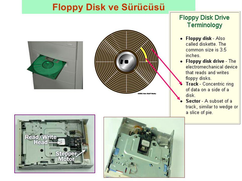 Floppy Disk ve Sürücüsü