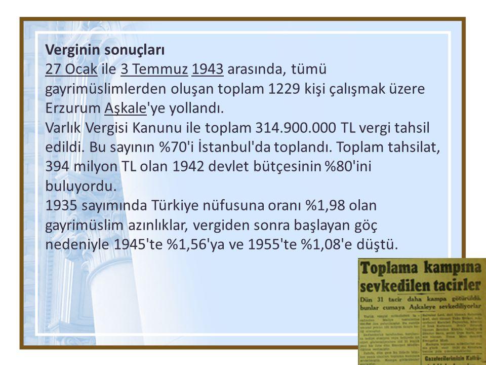 Verginin sonuçları 27 Ocak ile 3 Temmuz 1943 arasında, tümü gayrimüslimlerden oluşan toplam 1229 kişi çalışmak üzere Erzurum Aşkale'ye yollandı. Varlı