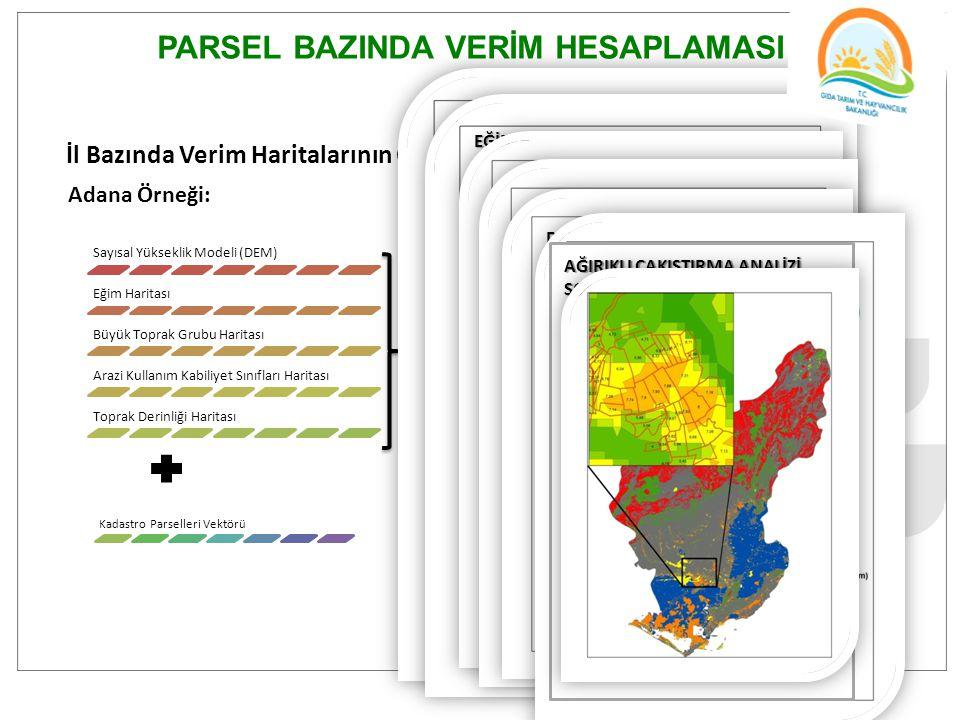 PARSEL BAZINDA VERİM HESAPLAMASI İl Bazında Verim Haritalarının Oluşturulması: Sayısal Yükseklik Modeli (DEM) Eğim Haritası Büyük Toprak Grubu Haritas