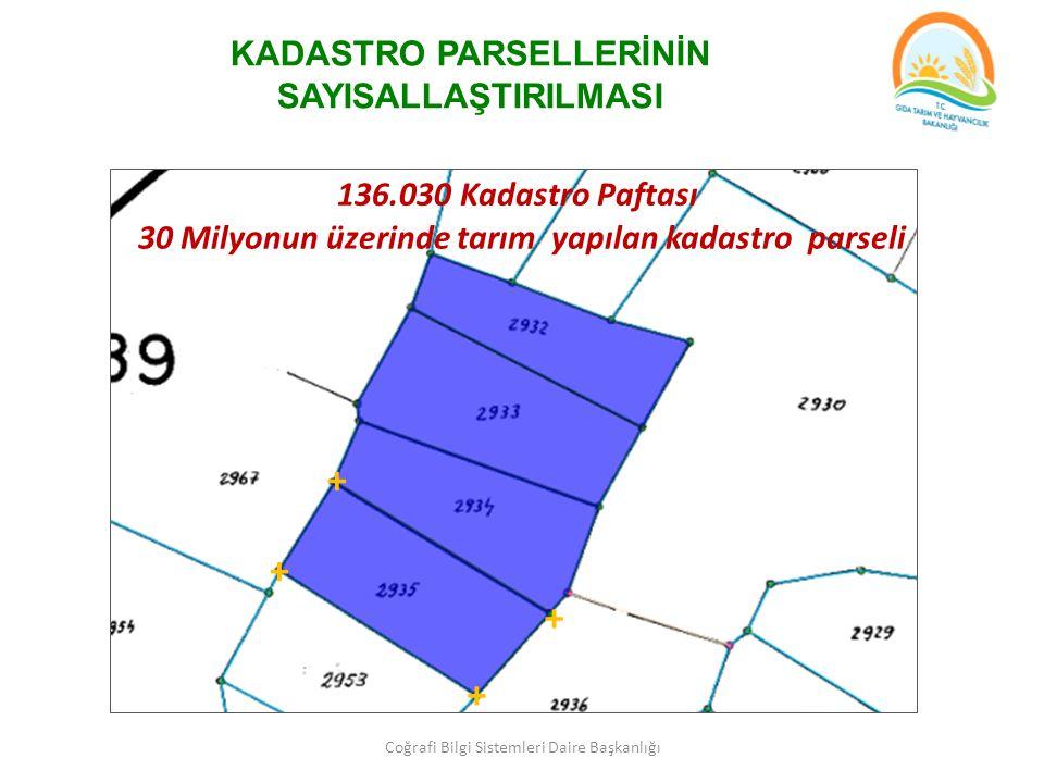 + + + + 136.030 Kadastro Paftası 30 Milyonun üzerinde tarım yapılan kadastro parseli KADASTRO PARSELLERİNİN SAYISALLAŞTIRILMASI Coğrafi Bilgi Sistemle