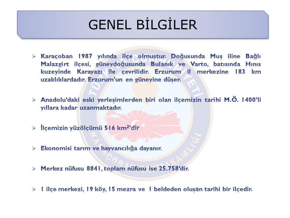  GENEL B İ LG İ LER GENEL BİLGİLER