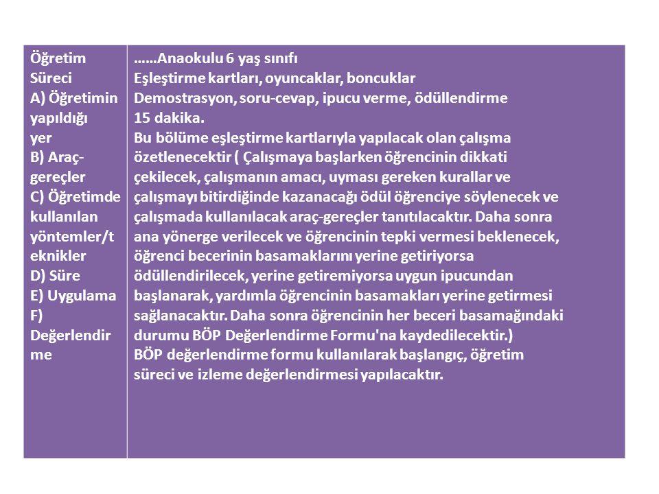 Öğretim Süreci A) Öğretimin yapıldığı yer B) Araç- gereçler C) Öğretimde kullanılan yöntemler/t eknikler D) Süre E) Uygulama F) Değerlendir me ……Anaok