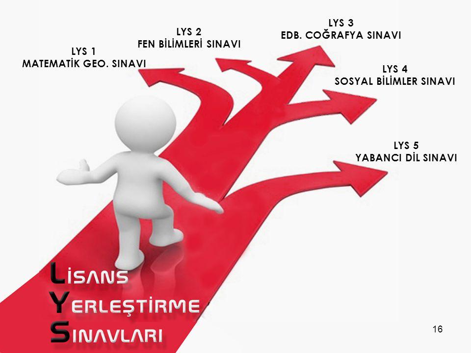LYS 1 MATEMATİK GEO. SINAVI LYS 2 FEN BİLİMLERİ SINAVI LYS 3 EDB. COĞRAFYA SINAVI LYS 4 SOSYAL BİLİMLER SINAVI LYS 5 YABANCI DİL SINAVI 16