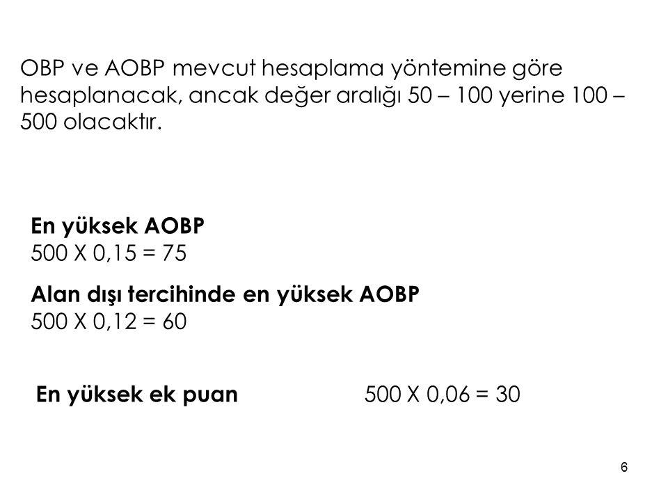 OBP ve AOBP mevcut hesaplama yöntemine göre hesaplanacak, ancak değer aralığı 50 – 100 yerine 100 – 500 olacaktır. En yüksek AOBP 500 X 0,15 = 75 En y