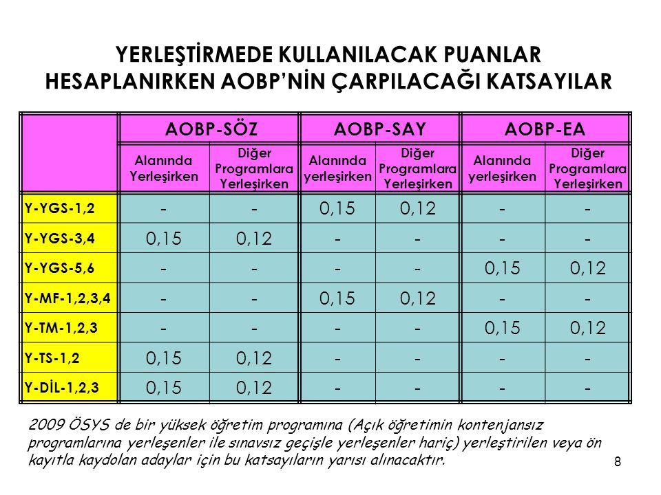 TARIM MAKİNALARI •Tarım alet ve makineleri teknikeri, kamu kesiminde Orman, Tarım ve Köy İşleri Bakanlığı ve bağlı kuruluşlarda, T.C.