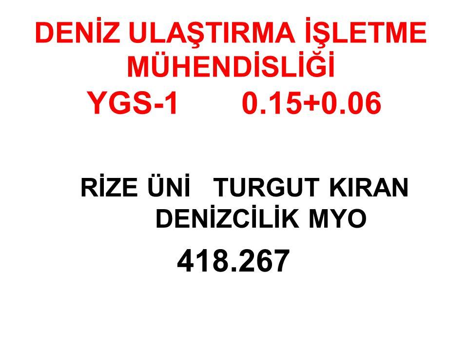DENİZ ULAŞTIRMA İŞLETME MÜHENDİSLİĞİ YGS-1 0.15+0.06 RİZE ÜNİ TURGUT KIRAN DENİZCİLİK MYO 418.267