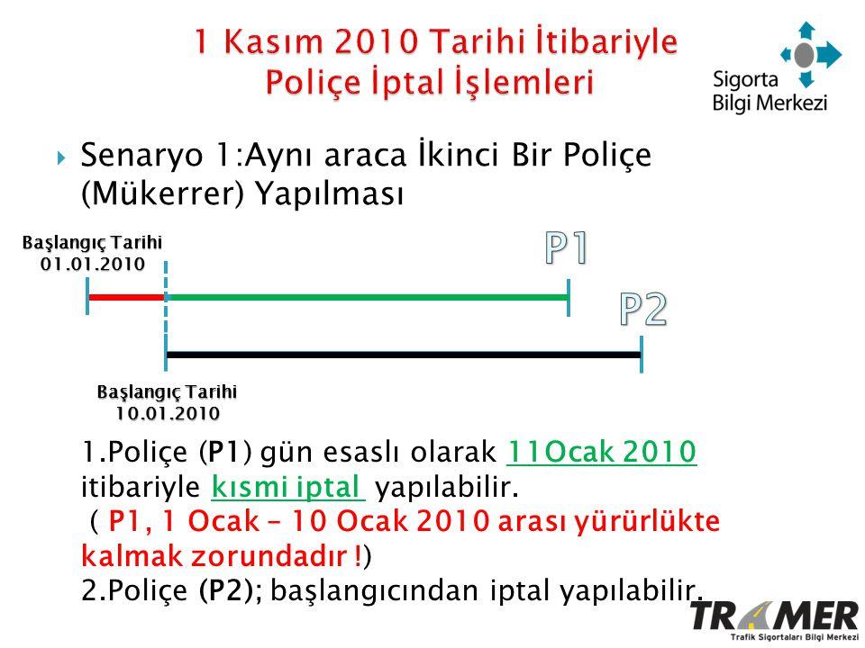  Senaryo 2: Poliçe Yenileme Bitiş Tarihi 30.06.2010 Not: Poliçe bitiş tarihine 30 gün kala yenileme işlemleri başlamaktadır.