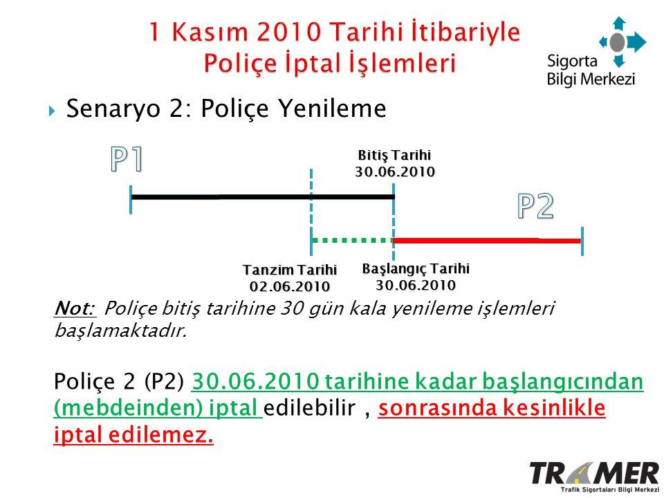  Senaryo 2: Poliçe Yenileme Bitiş Tarihi 30.06.2010 Not: Poliçe bitiş tarihine 30 gün kala yenileme işlemleri başlamaktadır. Poliçe 2 (P2) 30.06.2010