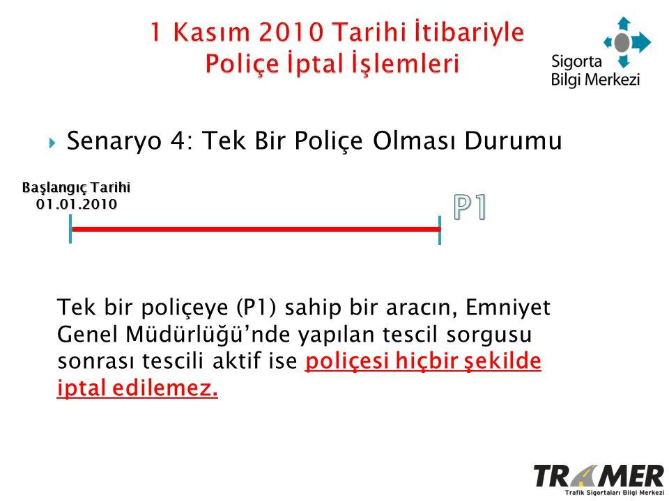  Senaryo 4: Tek Bir Poliçe Olması Durumu Başlangıç Tarihi 01.01.2010 Tek bir poliçeye (P1) sahip bir aracın, Emniyet Genel Müdürlüğü'nde yapılan tesc
