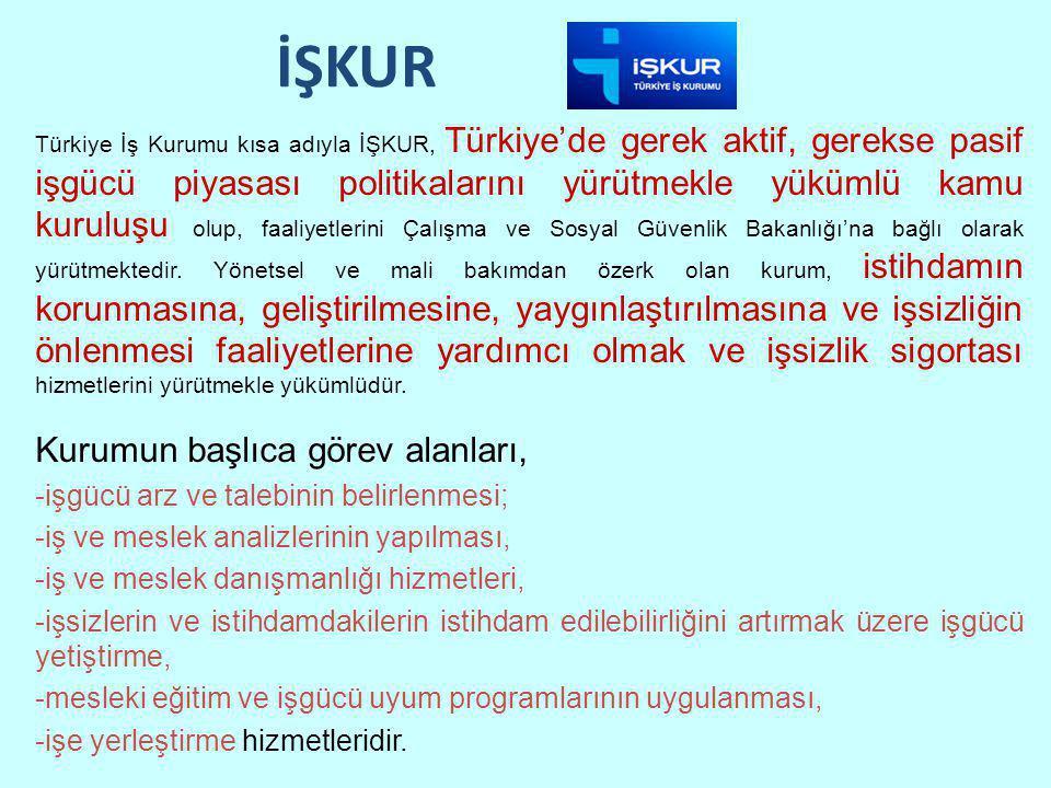 Türkiye İş Kurumu kısa adıyla İŞKUR, Türkiye'de gerek aktif, gerekse pasif işgücü piyasası politikalarını yürütmekle yükümlü kamu kuruluşu olup, faali