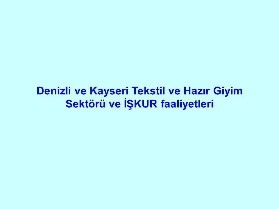 Denizli ve Kayseri Tekstil ve Hazır Giyim Sektörü ve İŞKUR faaliyetleri