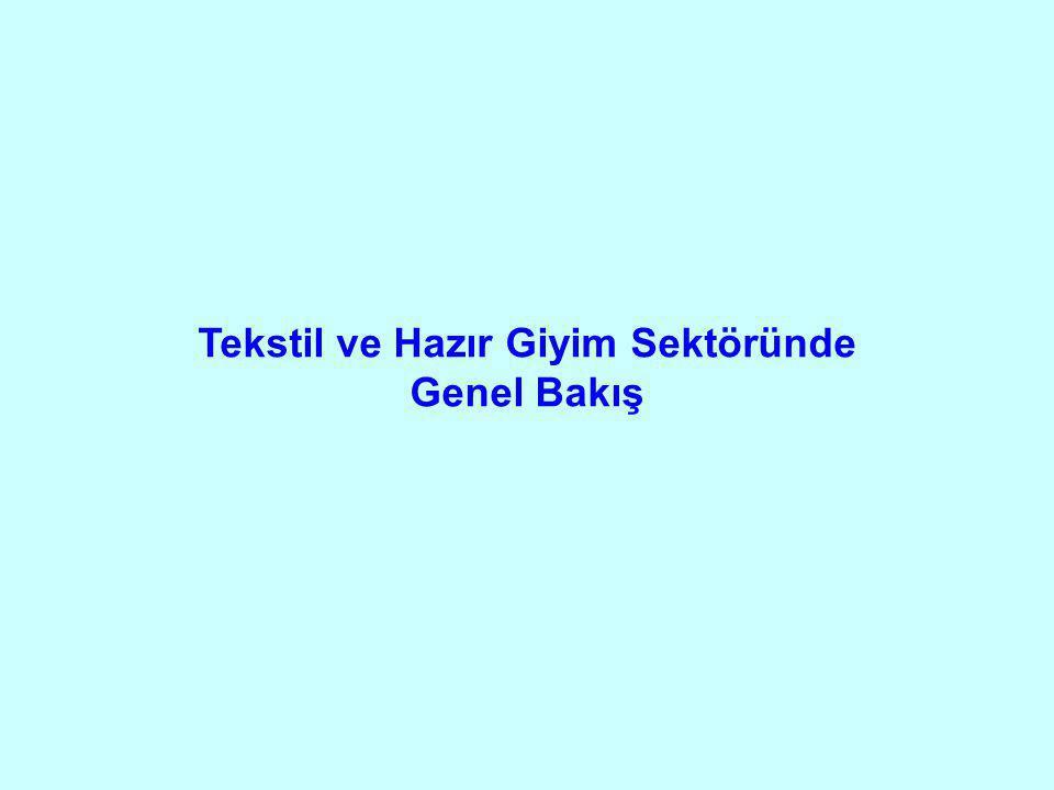 Tekstil ve Hazır Giyim Sektörünün Ülkemiz için Potansiyeli Tekstil ve hazır giyim sektörü Kaynak: 3.Sanayi Şurası Komisyon Raporları, Orta ve Yüksek Teknolojili Ürünlerde Avrasya'nın Üretim Üssü, Ekim 2013, Ankara