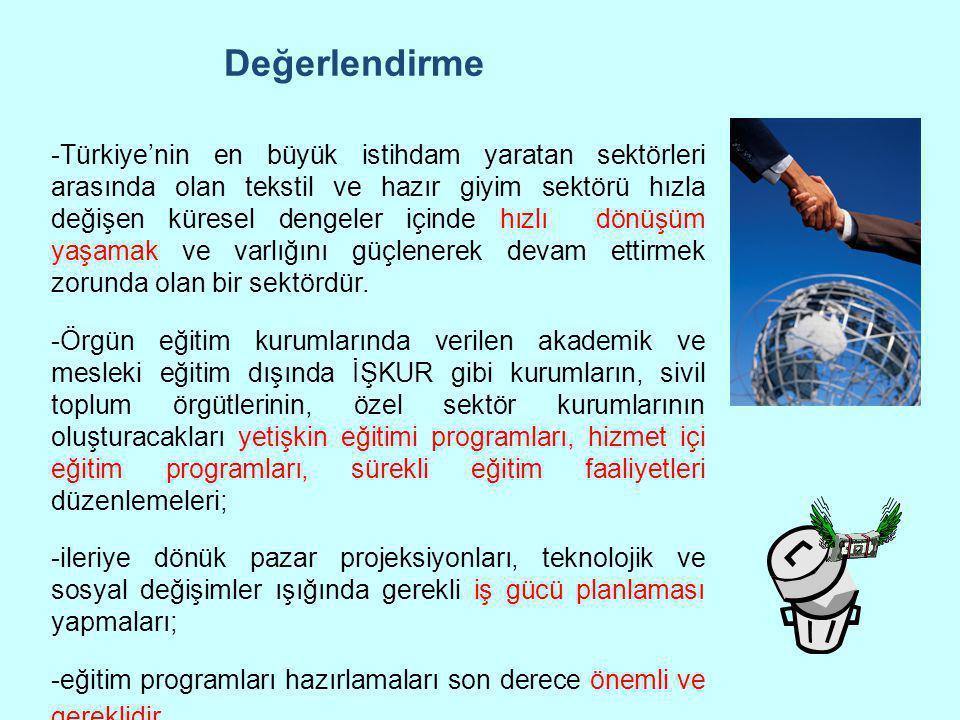 Değerlendirme -Türkiye'nin en büyük istihdam yaratan sektörleri arasında olan tekstil ve hazır giyim sektörü hızla değişen küresel dengeler içinde hız