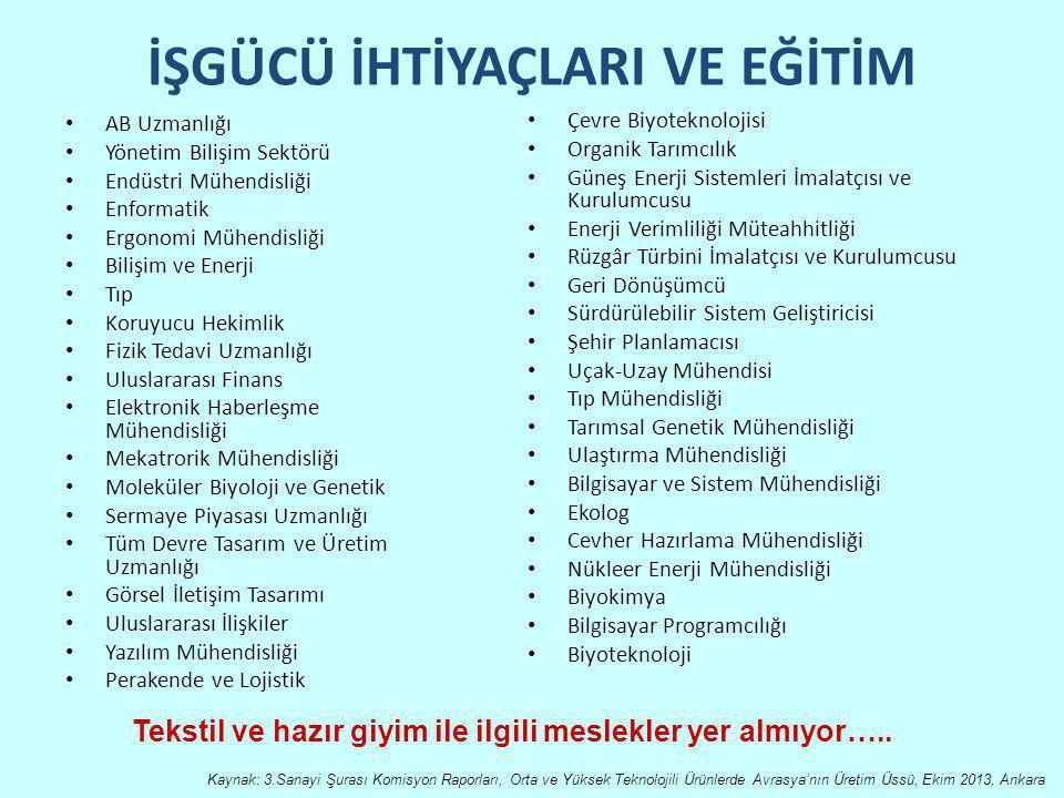 Türk tekstil sektörünün dünyadaki yeri Dünya ticaret örgütü verilerine göre Türkiye; • Dünyada 7.