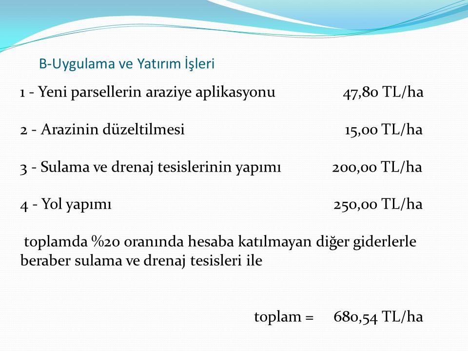 Aşağı Gediz Havzasında toplulaştırma uygulamaları ile ilgili TOPRAKSU dergisinde yayınlanan inceleme raporuna göre ; 1 - Aile Föylerinin doldurulması 6,48 TL/ha 2 - Arazilerin sınıflandırılması 10,95 TL/ha 3 - Toplulaştırma planın yapılması 20,00 TL/ha 4 - Planlamanın kontrolü 3,20 TL/ha 5 - Yeni parsel numaralarının kontrolü 1,09 TL/ha 6 - Yeni mülkiyet listelerinin hazırlanması 0,13 TL/ha 7 - Yeni planın çiftçi oylamasına sunulması 12,60 TL/ha A- Etüt ve Planlama İşleri