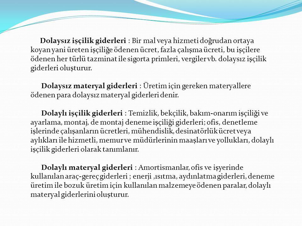 KAYNAKLAR  Doç.Dr. Tayfun ÇAY (1998) Arazi Düzenlemesi ve Mevzuatı  Doç.