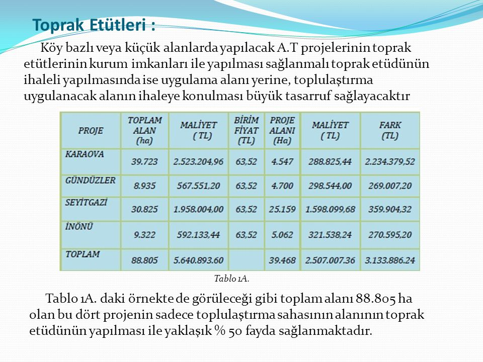 Maliyet hesabı aşağıdaki ; Maliyet=(Faaliyet miktarı × birim fiyat ) + mukavele dışı masraflar bağıntısıyla tayin edilir.