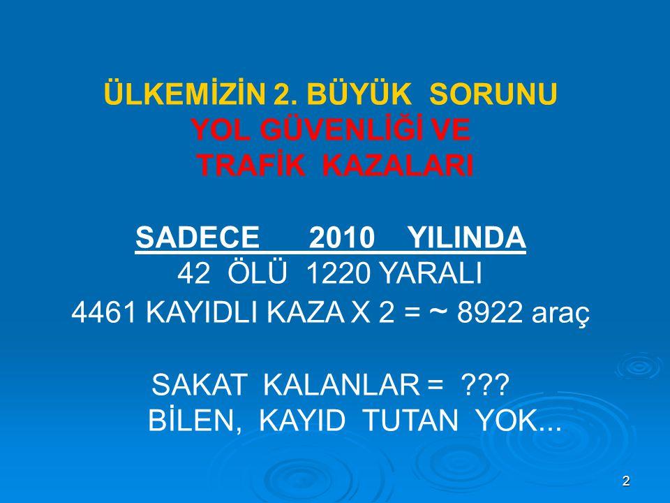 2 ÜLKEMİZİN 2.
