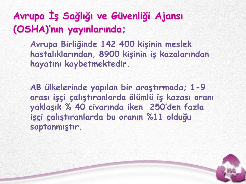 2006 yılı SGK (Devredilmiş SSK) istatistikleri Türkiye'de; > Sigortalı çalıştıran 1.036.328 işletme var.