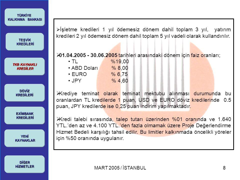 MART 2005 / İSTANBUL9 TÜRKİYE KALKINMA BANKASI KALKINMA BANKASI TEŞVİK KREDİLERİ KREDİLERİ TKB KAYNAKLI KREDİLER KREDİLER DÖVİZKREDİLERİ YENİ KAYNAKLAR KAYNAKLARDİĞERHİZMETLER KfW UBS İKB AKA  Amacı: Yatırım Teşvik Belgesine Sahip yatırımcıların belge kapsamında Almanya'dan ithal edecekleri Alman orijinli makine teçhizatın finansmanının sağlanmasıdır.