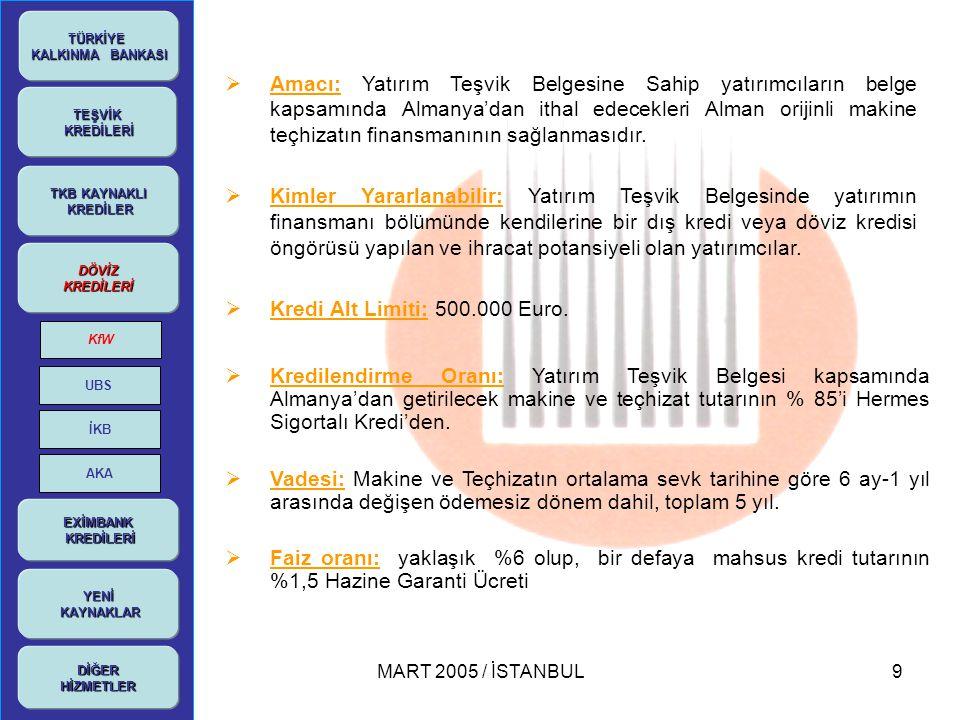 MART 2005 / İSTANBUL10 TÜRKİYE KALKINMA BANKASI KALKINMA BANKASI TEŞVİK KREDİLERİ KREDİLERİ TKB KAYNAKLI KREDİLER KREDİLER DÖVİZKREDİLERİ YENİ KAYNAKLAR KAYNAKLARDİĞERHİZMETLER KfW UBS İKB AKA  Amacı: Yatırım Teşvik Belgesine Sahip yatırımcıların belge kapsamında İsviçre'den ithal edecekleri makine teçhizat ile bunlara ilişkin montaj harcamalarıdır.