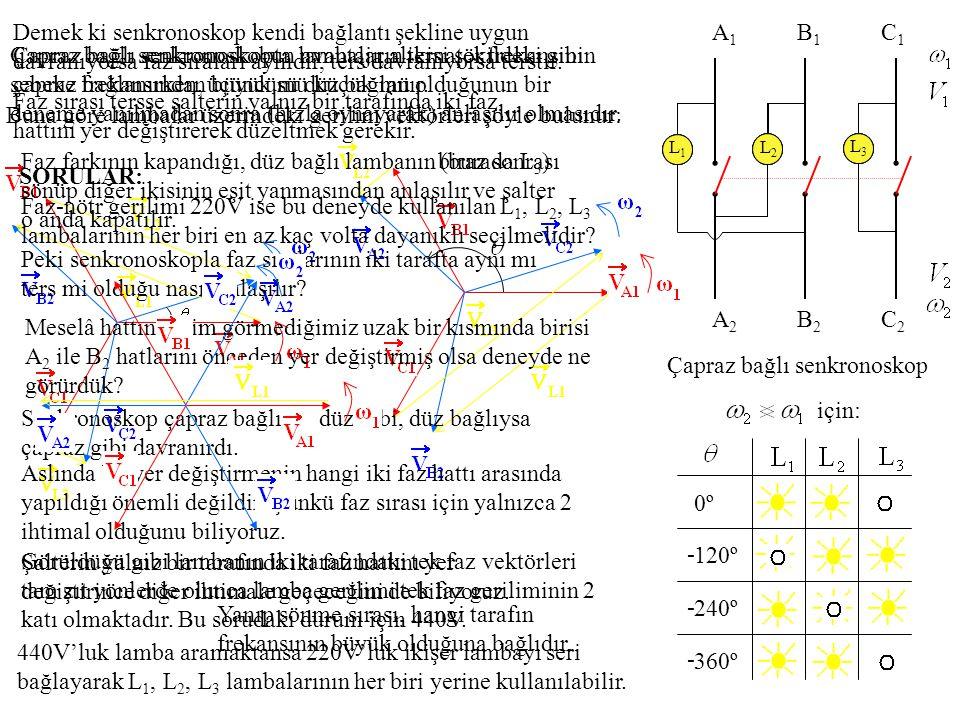 A 1 B 1 C 1 A 2 B 2 C 2 L1L1 L2L2 L3L3 L1L1 L2L2 L3L3 L1L1 L2L2 L3L3 L1L1 L2L2 L3L3 Çapraz bağlı senkronoskop Çapraz bağlı senkronoskopta lambaların ikisi şekildeki gibi çapraz bağlanırken, üçüncüsü düz bağlanır.