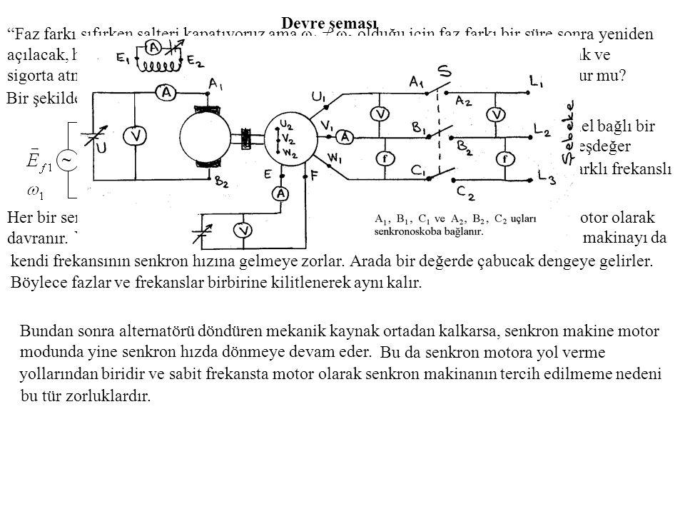 Faz farkı sıfırken şalteri kapatıyoruz ama ω 1 ≠ ω 2 olduğu için faz farkı bir süre sonra yeniden açılacak, hatta önceki sorudaki durum için kısa devre edilen gerilim 440V'u bulacak ve sigorta atmazsa aşırı akım nedeniyle alternatör sargıları yanacaktır. desek doğru olur mu.
