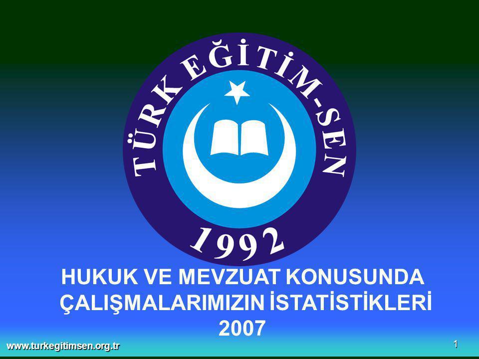 www.turkegitimsen.org.tr 1 HUKUK VE MEVZUAT KONUSUNDA ÇALIŞMALARIMIZIN İSTATİSTİKLERİ 2007