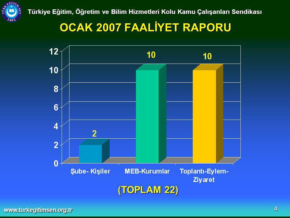 www.turkegitimsen.org.tr 4 OCAK 2007 FAALİYET RAPORU OCAK 2007 FAALİYET RAPORU Türkiye Eğitim, Öğretim ve Bilim Hizmetleri Kolu Kamu Çalışanları Sendikası (TOPLAM 22)