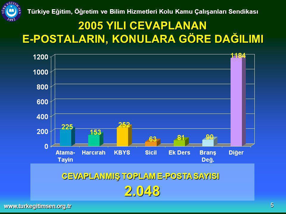 www.turkegitimsen.org.tr 16 1.Banka promosyonlarını bizim aldığımız zapt altına alındı.