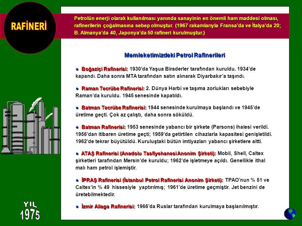 Memleketimizdeki Petrol Rafinerileri ● Boğaziçi Rafinerisi: ● Boğaziçi Rafinerisi: 1930'da Yaşua Biraderler tarafından kuruldu. 1934'de kapandı. Daha