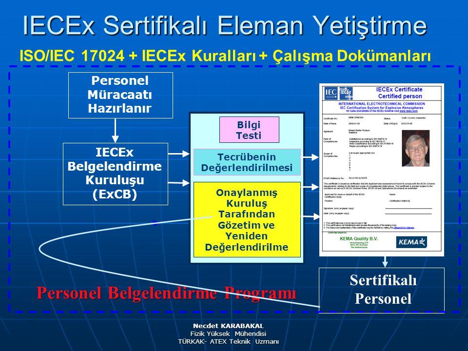 Bilgi Testi Tecrübenin Değerlendirilmesi Onaylanmış Kuruluş Tarafından Gözetim ve Yeniden Değerlendirilme Personel Müracaatı Hazırlanır IECEx Belgelen