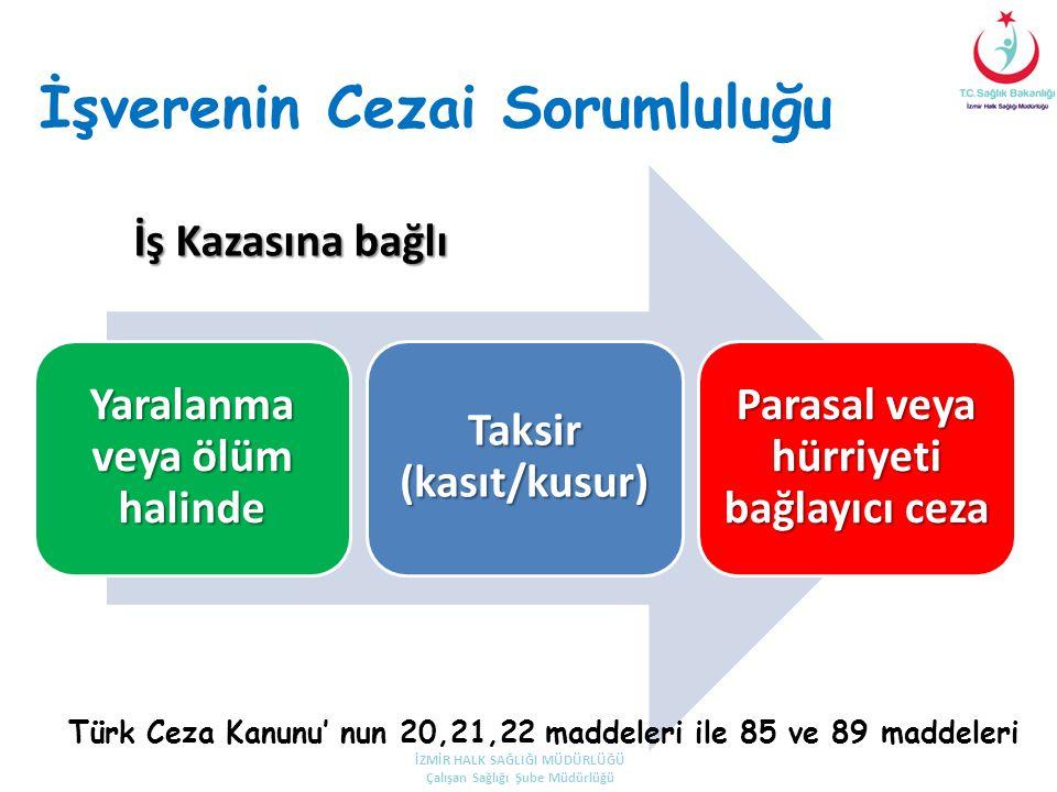 İşverenin Cezai Sorumluluğu İş Kazasına bağlı Yaralanma veya ölüm halinde Taksir (kasıt/kusur) Parasal veya hürriyeti bağlayıcı ceza Türk Ceza Kanunu'