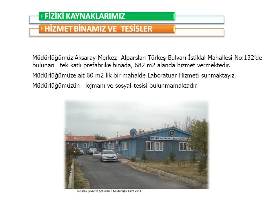 . Müdürlüğümüz Aksaray Merkez Alparslan Türkeş Bulvarı İstiklal Mahallesi No:132'de bulunan tek katlı prefabrike binada, 682 m2 alanda hizmet vermekte