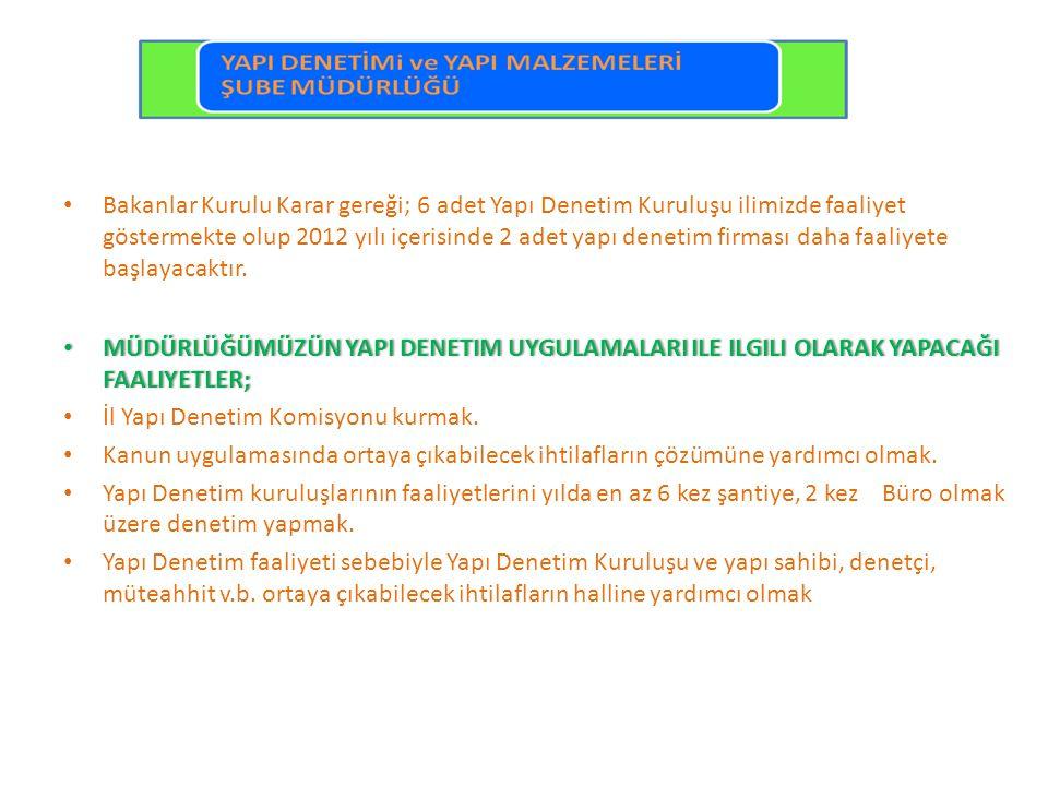• YDK KAPSAMINDA YETKİ BELGELERİ • Bakanlığımızca hazırlanan 16/12/2010 tarih ve 27787 sayılı R.G.