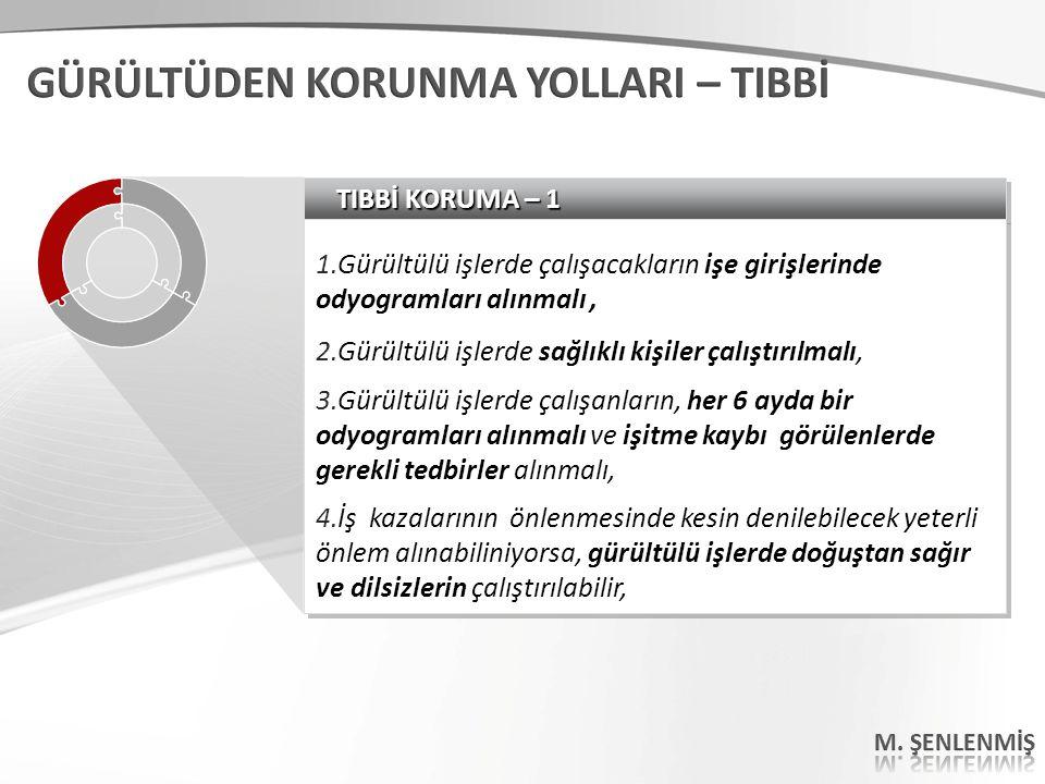 TIBBİ KORUMA – 1 1.Gürültülü işlerde çalışacakların işe girişlerinde odyogramları alınmalı, 2.Gürültülü işlerde sağlıklı kişiler çalıştırılmalı, 3.Gür