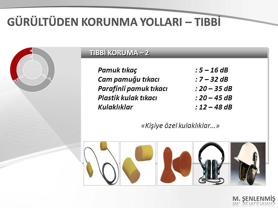 TIBBİ KORUMA – 2 Pamuk tıkaç: 5 – 16 dB Cam pamuğu tıkacı: 7 – 32 dB Parafinli pamuk tıkacı: 20 – 35 dB Plastik kulak tıkacı: 20 – 45 dB Kulaklıklar: