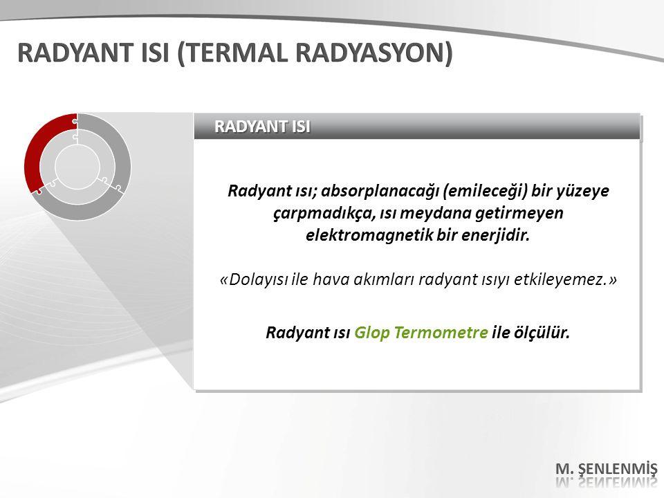 RADYANT ISI Radyant ısı; absorplanacağı (emileceği) bir yüzeye çarpmadıkça, ısı meydana getirmeyen elektromagnetik bir enerjidir. «Dolayısı ile hava a