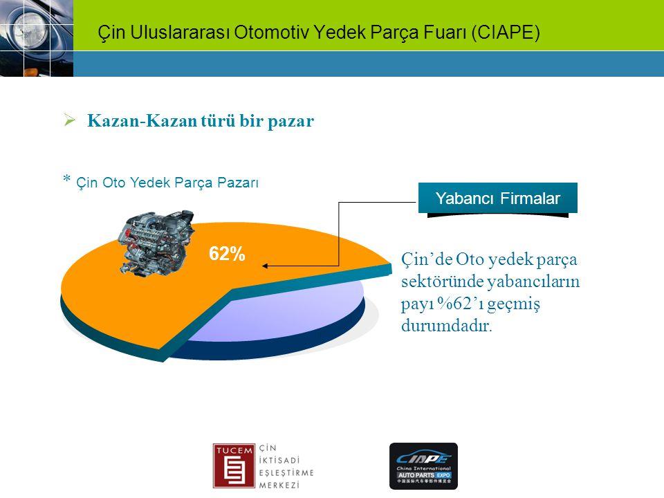 Çin Uluslararası Otomotiv Yedek Parça Fuarı (CIAPE) Çin'de Oto yedek parça sektöründe yabancıların payı %62'ı geçmiş durumdadır. 62%62% Yabancı Firmal