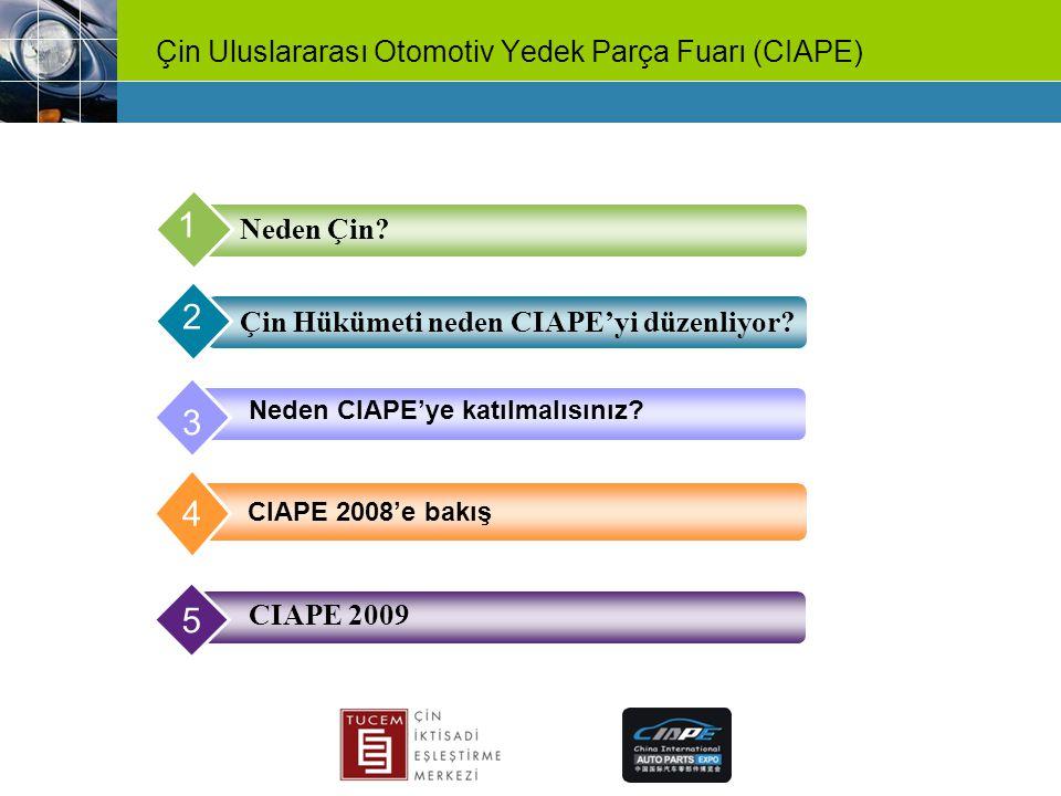 Çin Uluslararası Otomotiv Yedek Parça Fuarı (CIAPE) CIAPE çok üst düzey bir uluslararası platformdur.Çin Ticaret Bakanlığı, 6 Nisan 2007 tarihinde bir sirküler yayınlayarak CIAPE'ye katılabilecek Çinli firmaların sahip olması gereken standartları belirledi:  Her katılan kurumun mutlaka yasal bir temsilcisi fuar da bulunmalıdır.