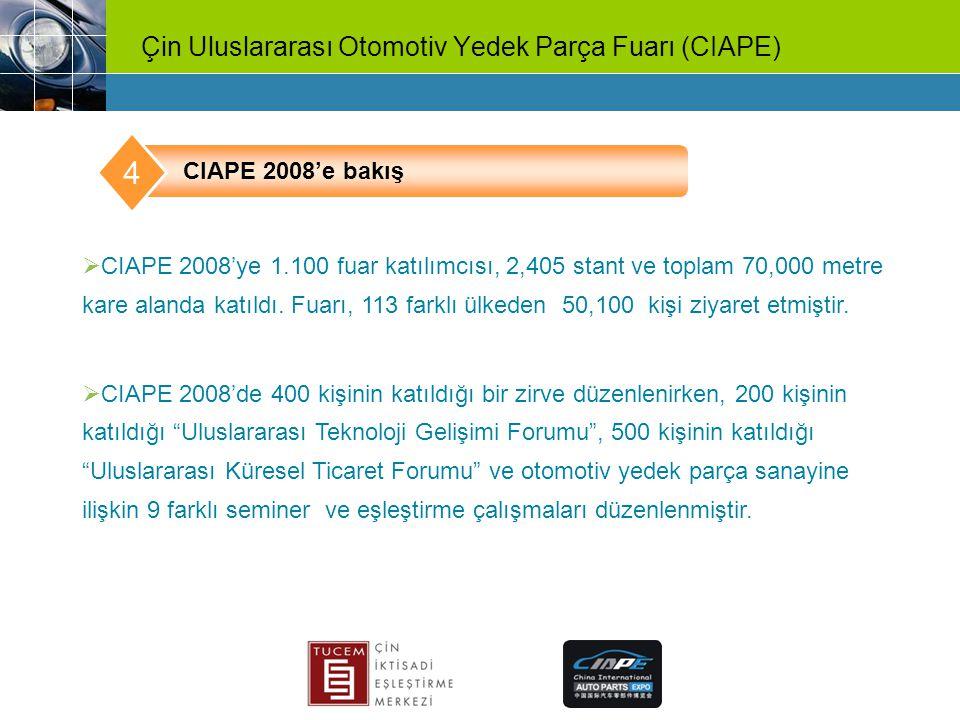 Çin Uluslararası Otomotiv Yedek Parça Fuarı (CIAPE) CIAPE 2008'e bakış 4 4  CIAPE 2008'ye 1.100 fuar katılımcısı, 2,405 stant ve toplam 70,000 metre