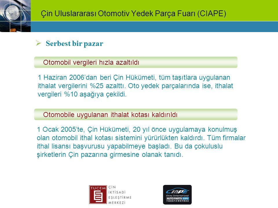 Çin Uluslararası Otomotiv Yedek Parça Fuarı (CIAPE)  Çin'in oto yedek parça ihracat hacmi 2008 yılında 13.25 milyar dolara ulaştı.